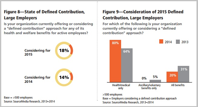 Defined_Contribution_Trends
