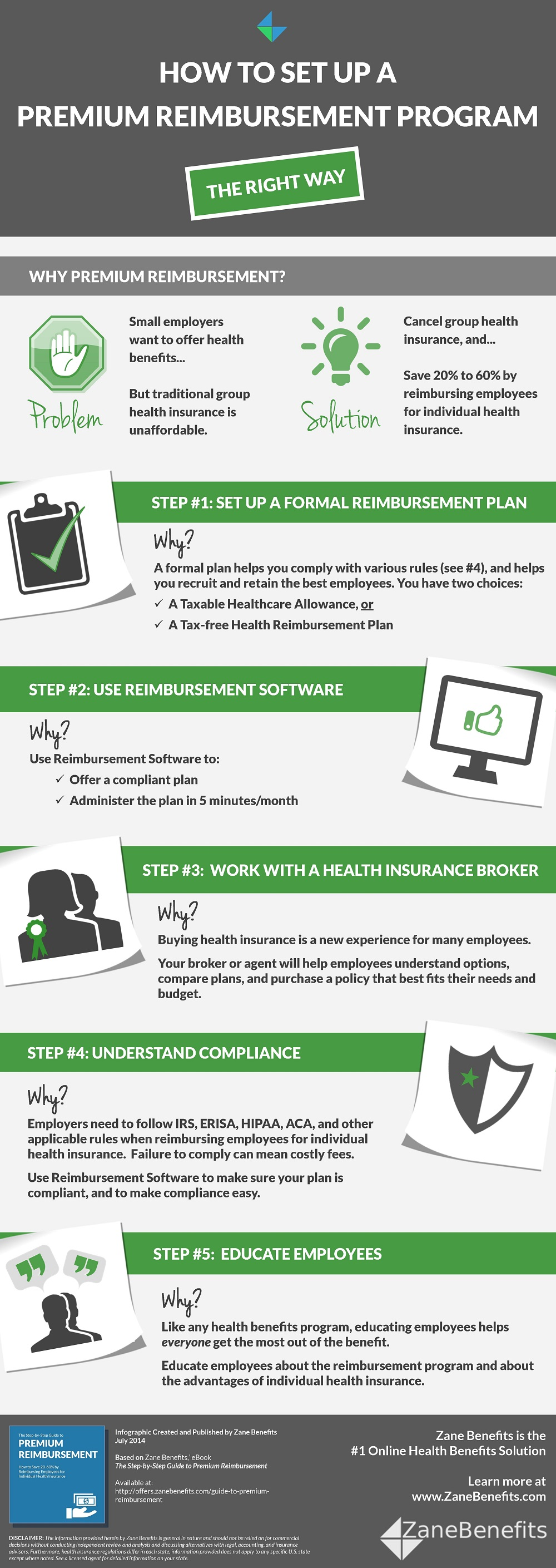 [Infographic] How to Set Up a Premium Reimbursement Program... The Right Way