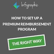 Check out an infographic on premium reimbursement