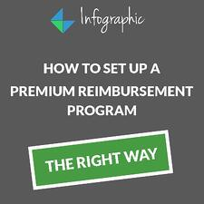 How to Set Up a Premium Reimbursement Program The Right Way