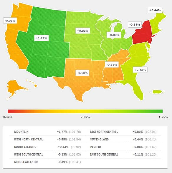 Regional Small Business Index