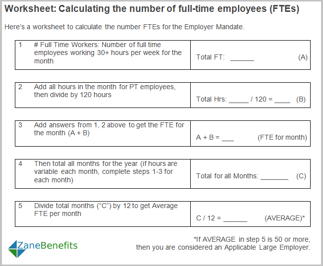 How to Calculate the Number of FTEs | Zane Benefits