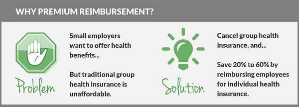 Why_Premium_Reimbursement