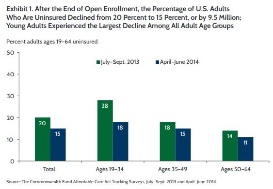 Exchange_uninsured_demographics