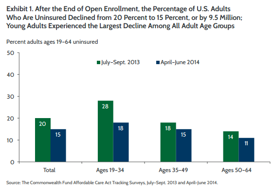 Exchange_uninsured_demographics