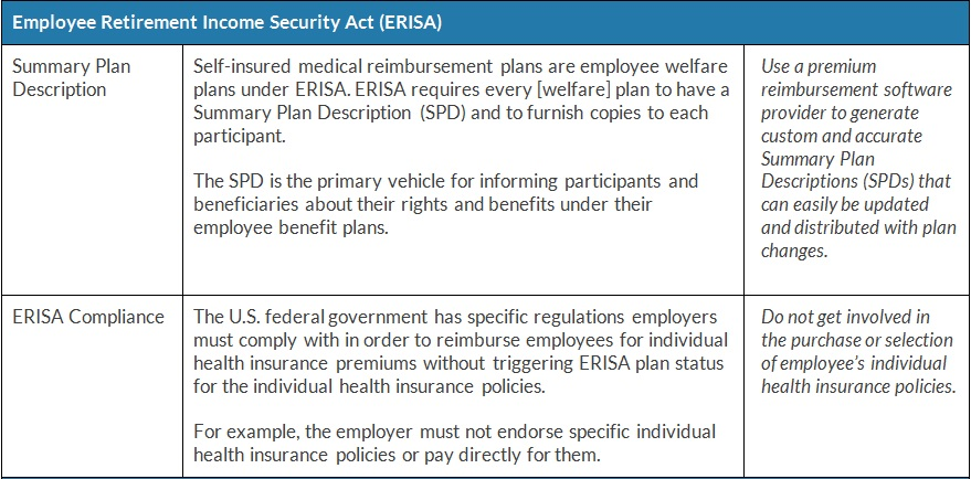 ERISA_Rules_for_Premium_Reimbursement