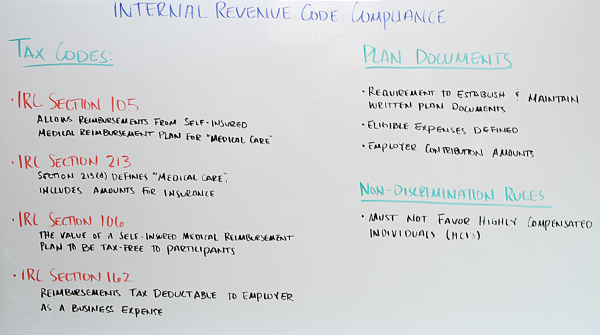 IRS Code Compliance