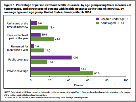 percent_of_uninsured_