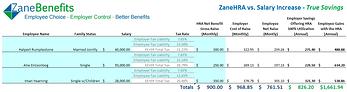 hra tax-free vs. salary taxable