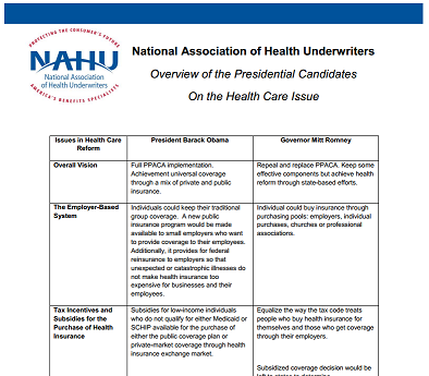 NAHU Presidential Election Health Insurance