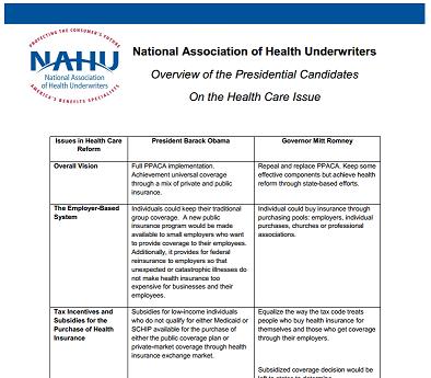 NAHU Presidential Election Health Insurance