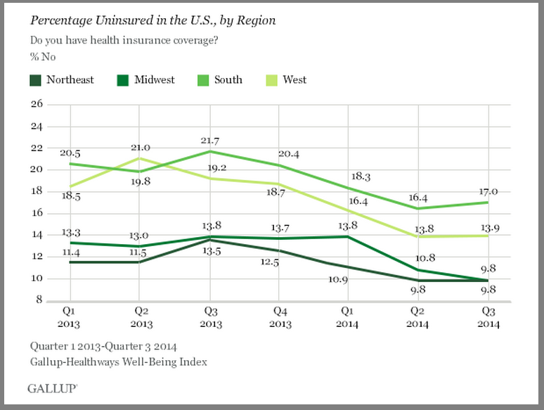 percentageofuninsured2