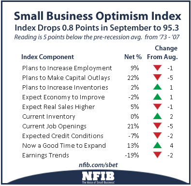optimism_index