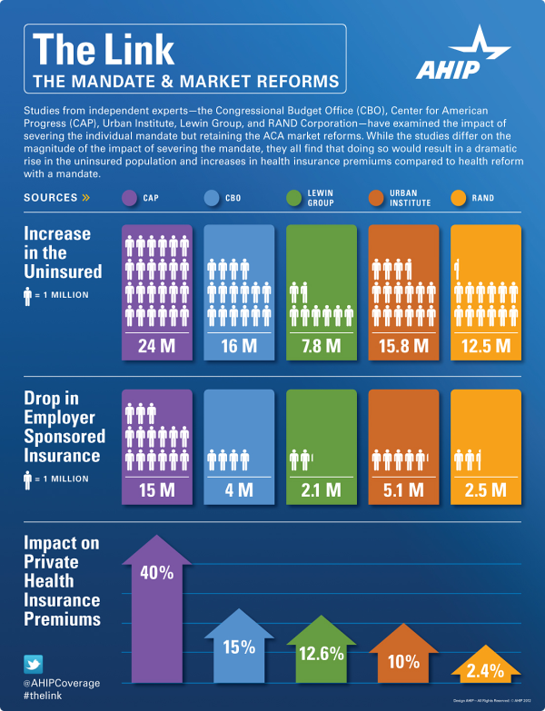 ahip infographic aca market reforms resized 600