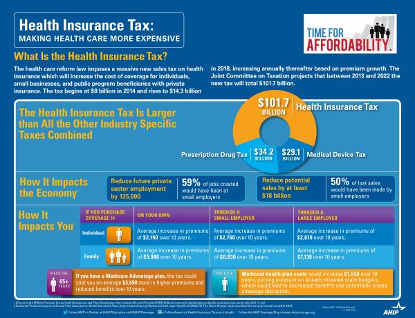 ahip health insurance tax infographic resized 600