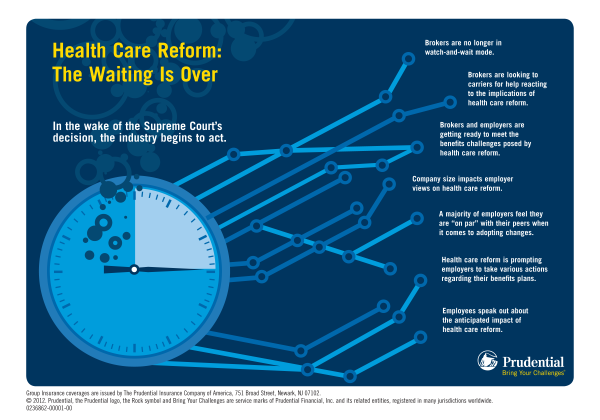 prudential health care reform wait infographic resized 600