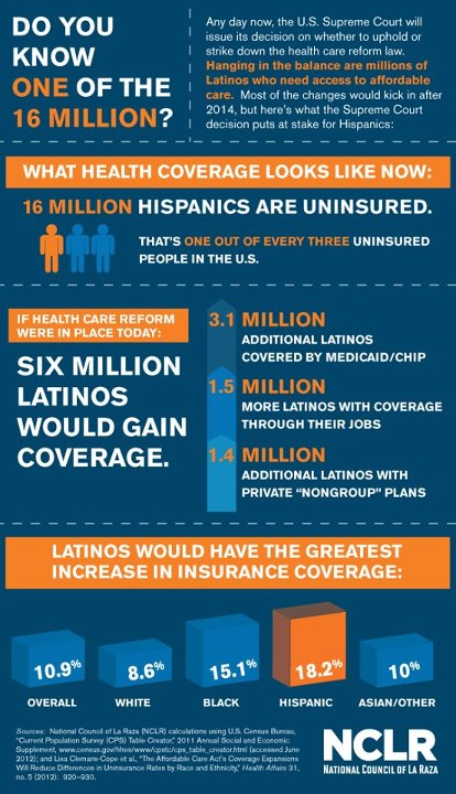 NCLR Healthcare Latino Infographic resized 600
