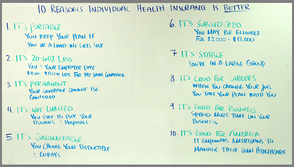 Zane Benefits Whiteboard Session - Why Individual Health Insurance is Better