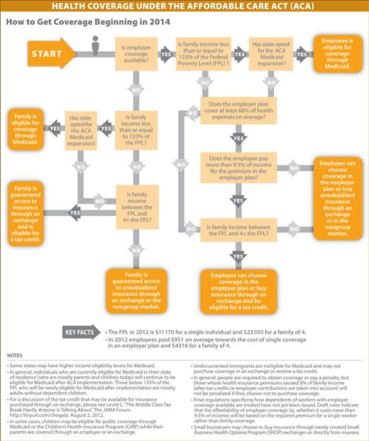 health insurance premium tax credity infographic
