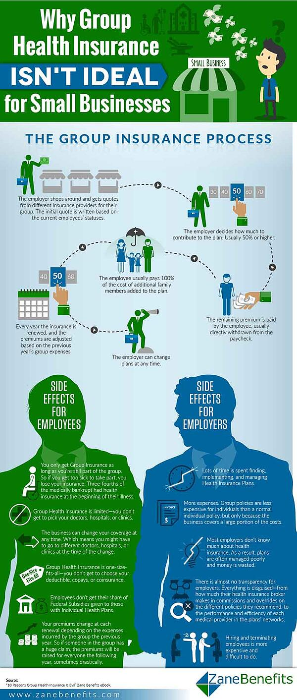 Infographic - Why Group Health Insurance Isn