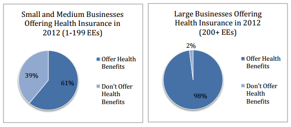 small business offer health insurance
