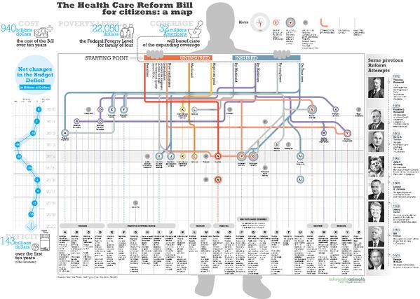 Health Care Reform Infographic via @ZaneBenefits