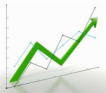 survey employer insurance