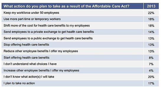 PPACA action small business