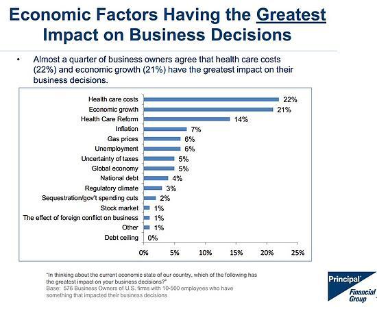 healthcare impact