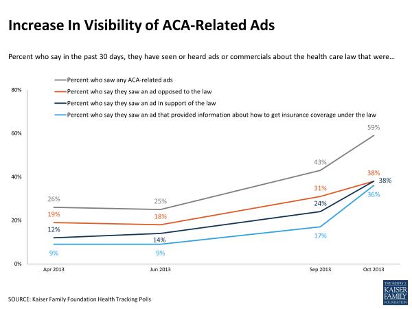 public opinion of obamacare   media influence resized 600