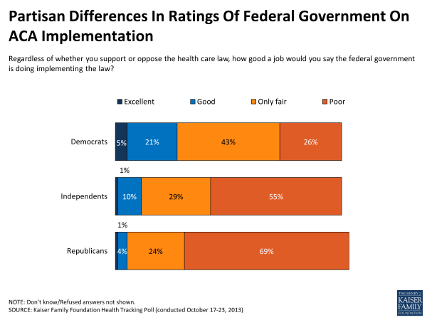 public opinion of obamacare 3