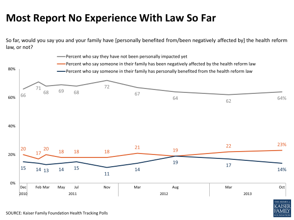 public opinion of obamacare 4