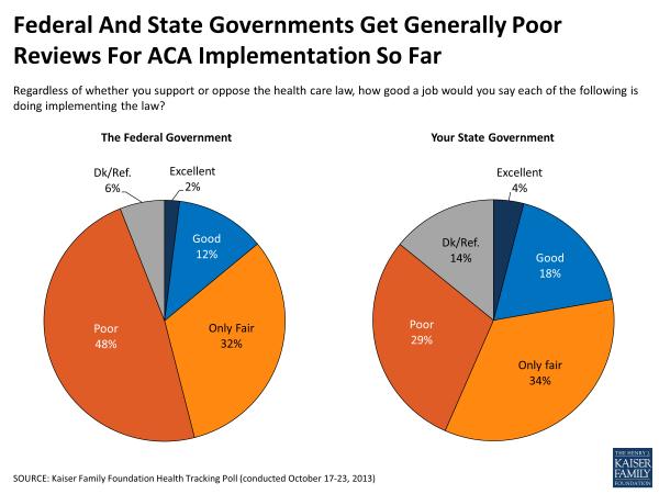 public opinion of obamacare 2 resized 600
