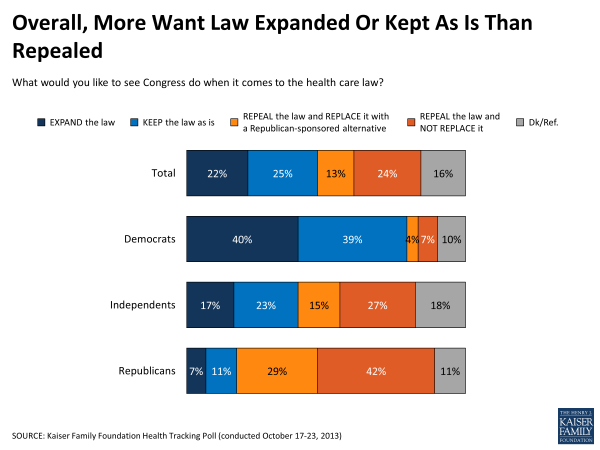 public opinion of obamacare   more want it than dont resized 600