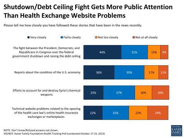 public opinion of obamacare resized 600