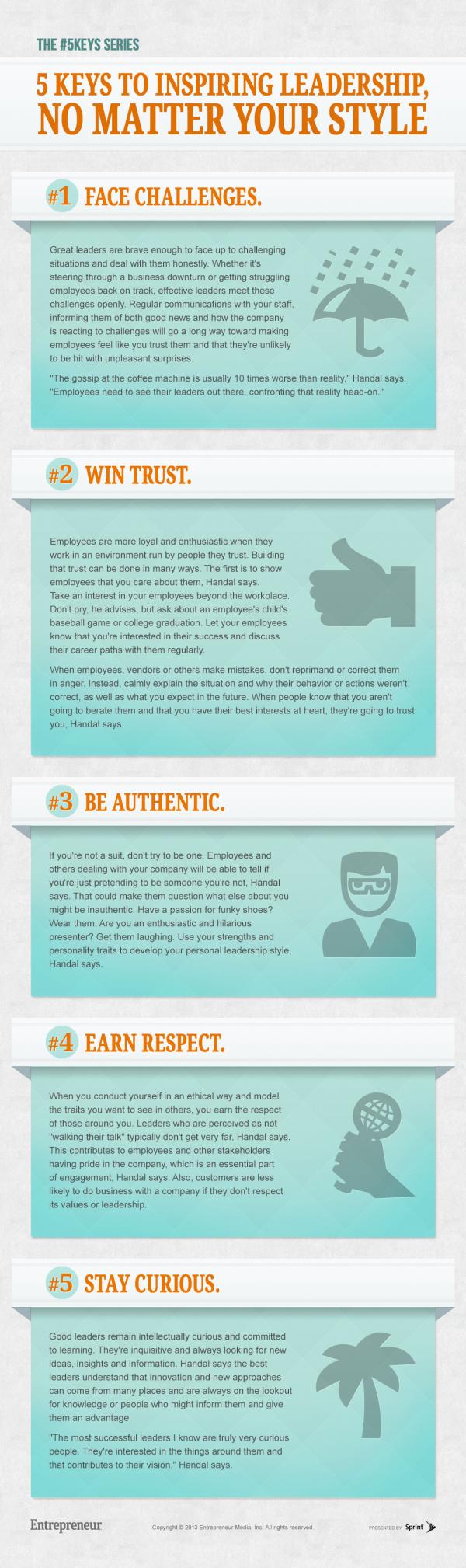 5 keys infographic inspiring leadership resized 600