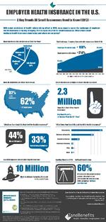 Infographic_-_Employer_Health_Insurance_Facts_and_Figures-1