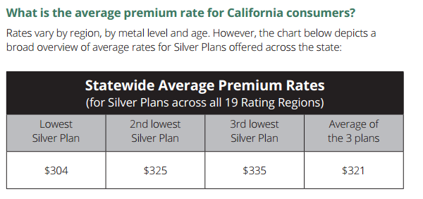 California Rates