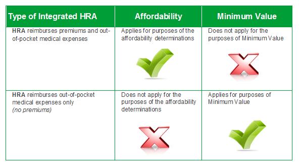 AffordabilityMV