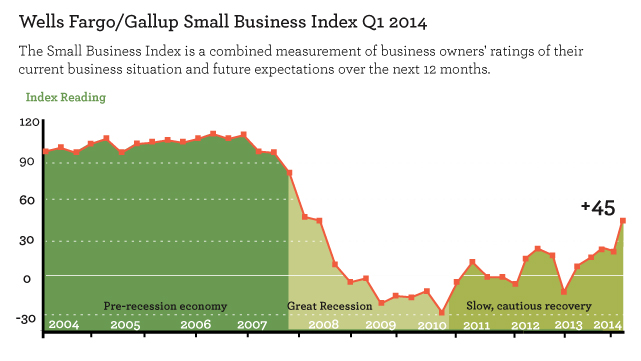 small_business_optimism