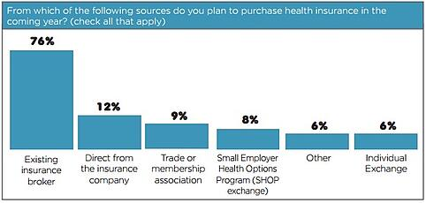 small_business_health_benefits_survey_5