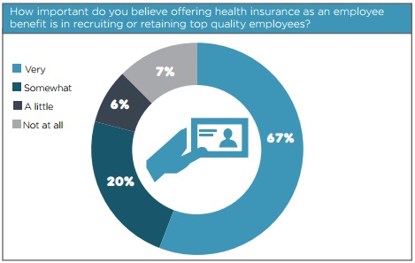 small_business_health_benefits_survey_2