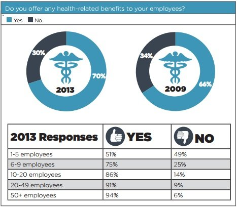 small_business_health_benefits_survey_1