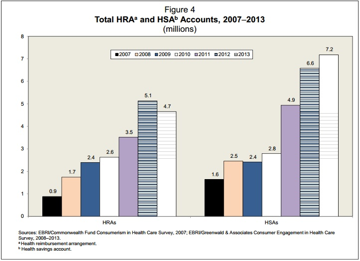 hra_and_hsa_accounts