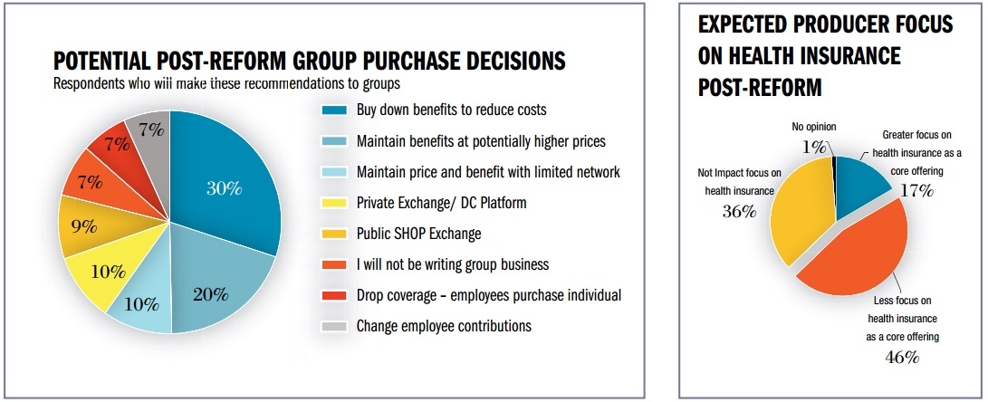 group_purchase_decisions
