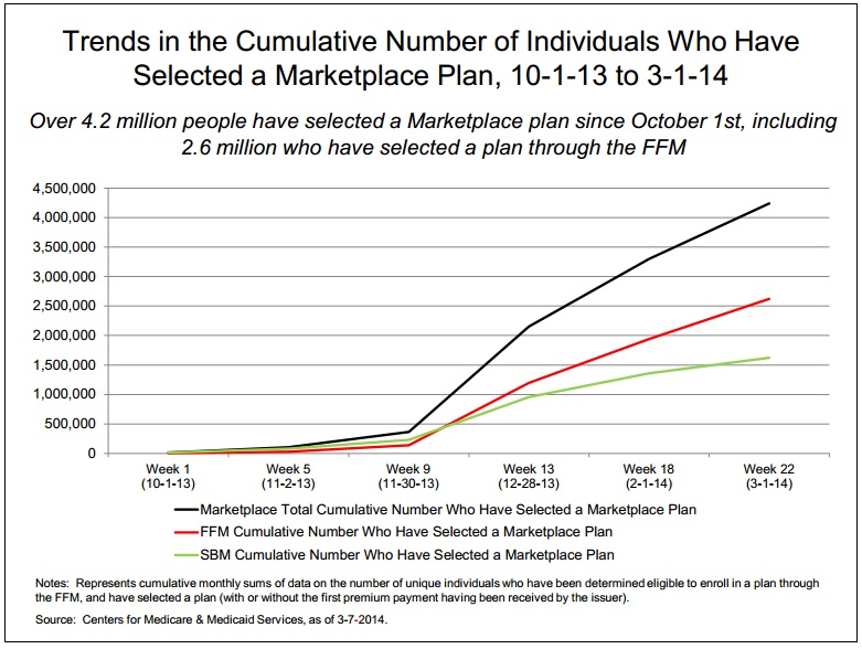 Marketplace_Enrollment_Graph