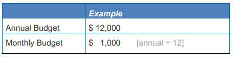 HRA Cost