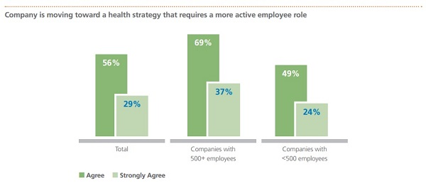 employers_shifting_strategies