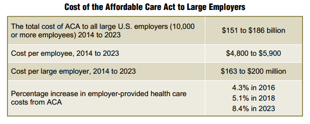 Cost_of_ACA_to_large_employers