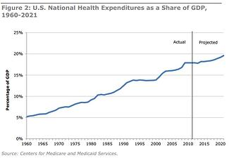 cost_of_health_care